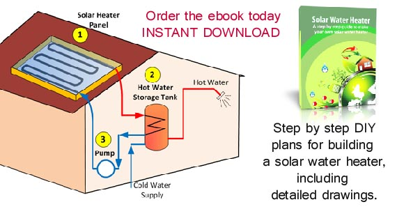 solar water heater drawing